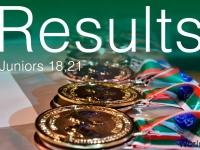 MŚ 2016 drugi dzień – wyniki!